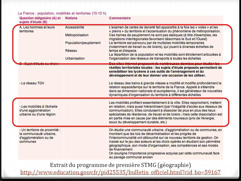 Extrait du programme de première STMG (géographie) http://www