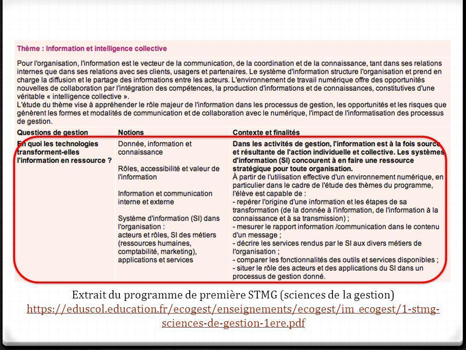 Extrait du programme de première STMG (sciences de la gestion) https://eduscol.education.fr/ecogest/enseignements/ecogest/im_ecogest/1-stmg-sciences-de-gestion-1ere.pdf