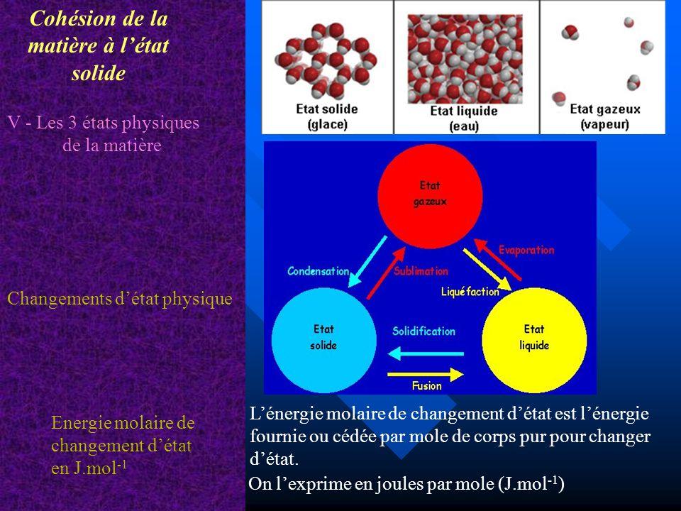 Cohésion de la matière à l'état solide