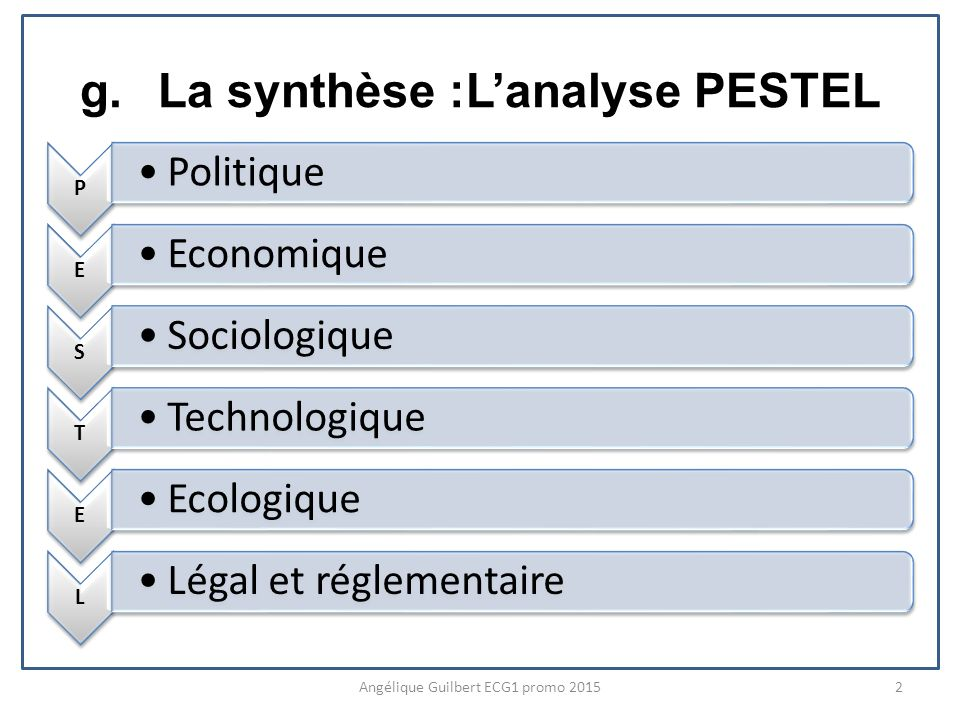 La synthèse :L'analyse PESTEL