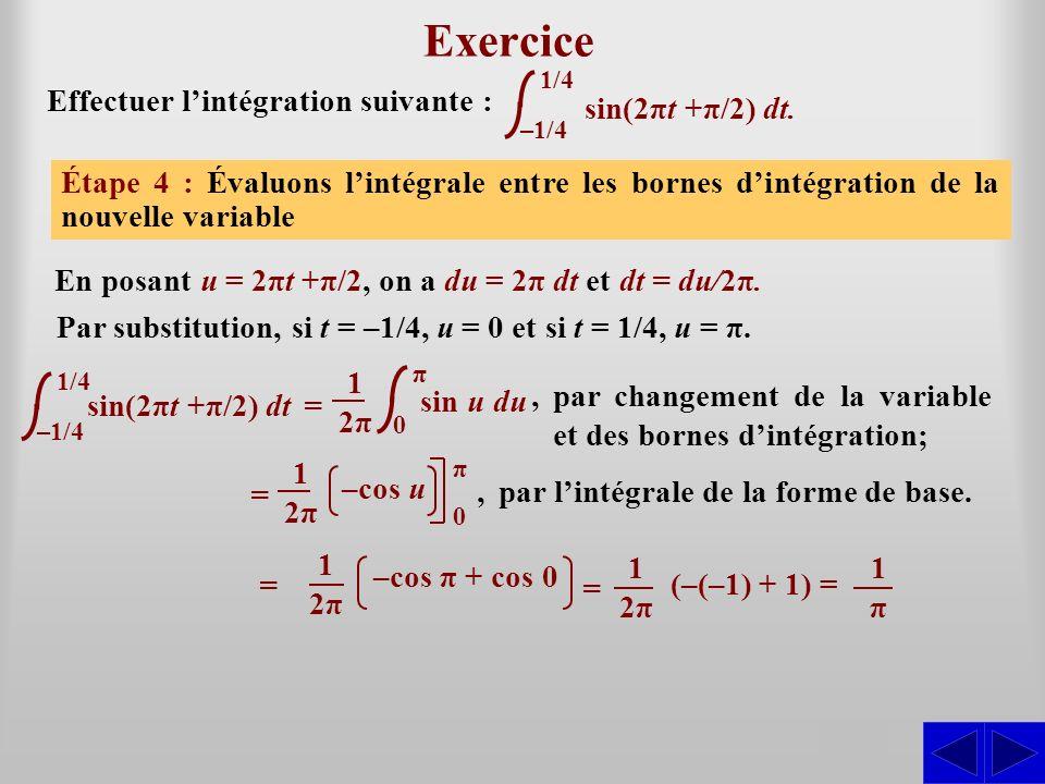 Exercice S S S S Effectuer l'intégration suivante : sin(2πt +π/2) dt.