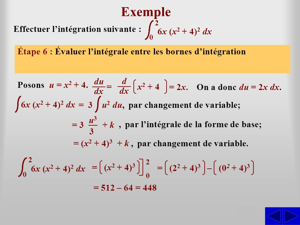 Exemple S S S S S 6x (x2 + 4)2 dx Effectuer l'intégration suivante :