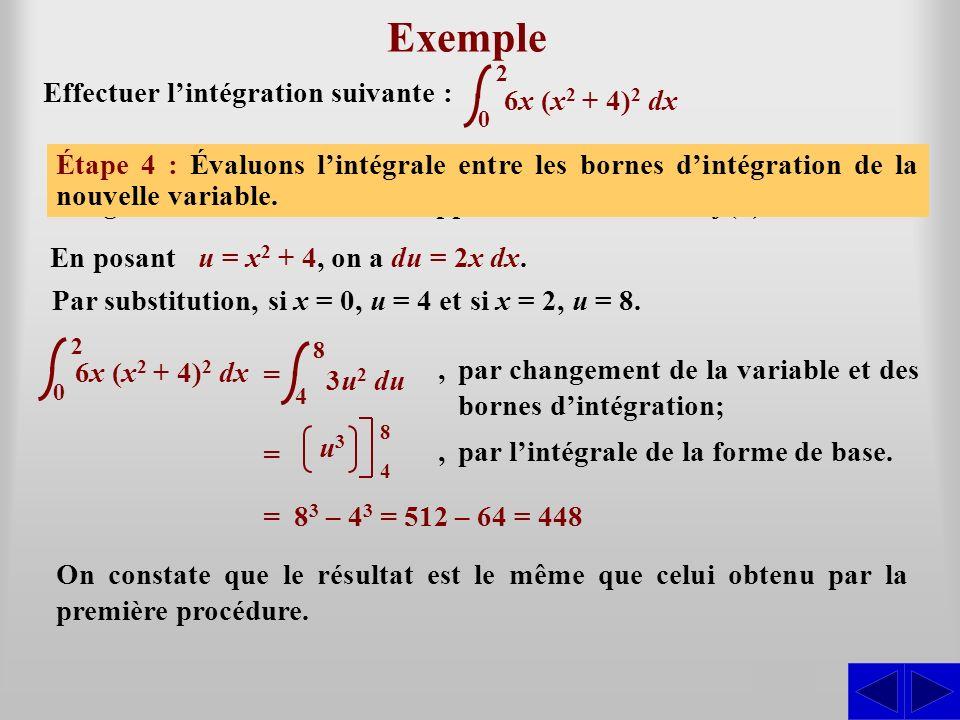 Exemple S S S S Effectuer l'intégration suivante : 6x (x2 + 4)2 dx
