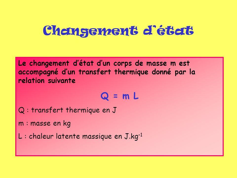 Changement d'état Q = m L