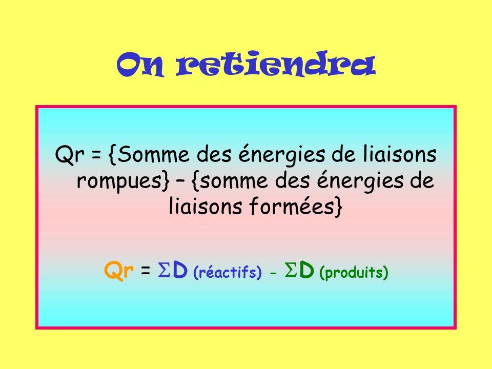 Qr = D (réactifs) - D (produits)