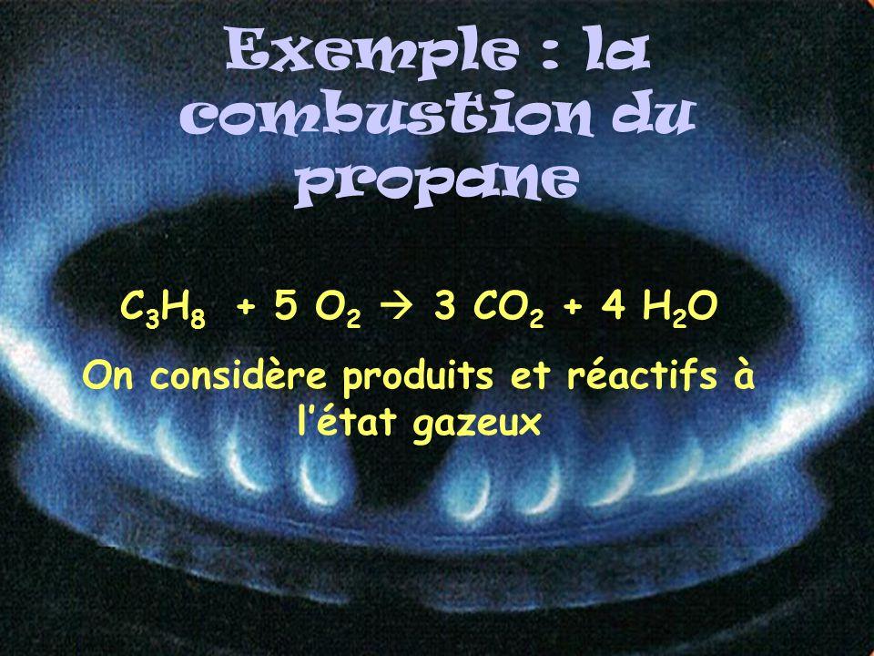 Exemple : la combustion du propane