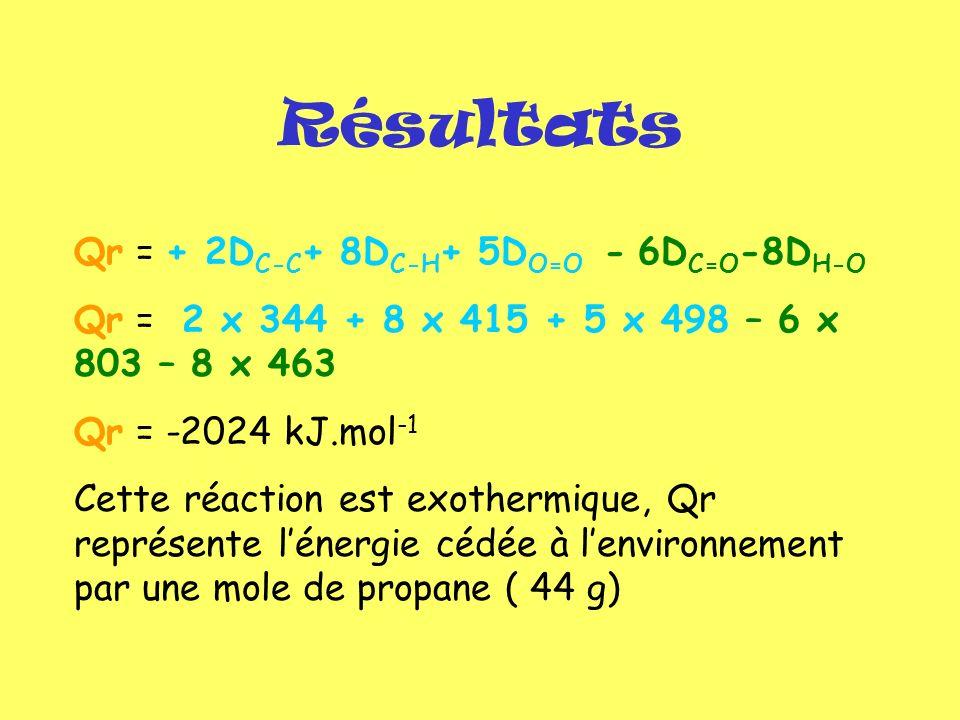 Résultats Qr = + 2DC-C+ 8DC-H+ 5DO=O - 6DC=O-8DH-O