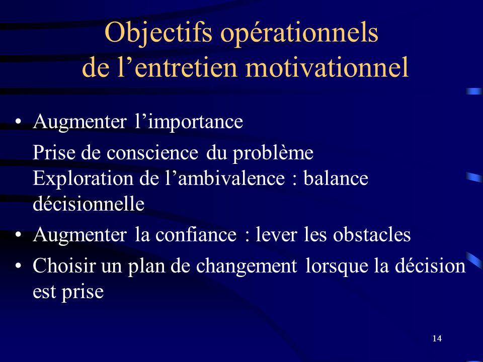 Objectifs opérationnels de l'entretien motivationnel