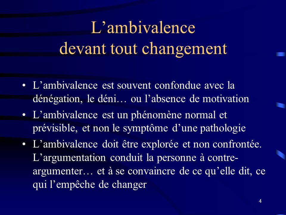 L'ambivalence devant tout changement