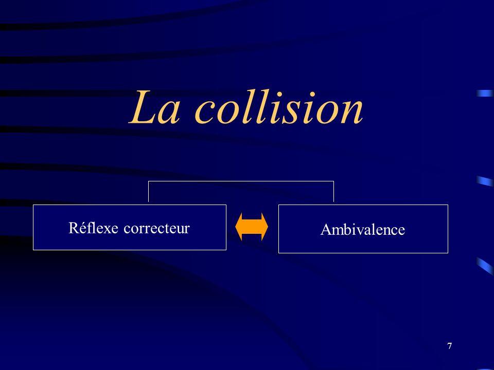 La collision Réflexe correcteur Ambivalence