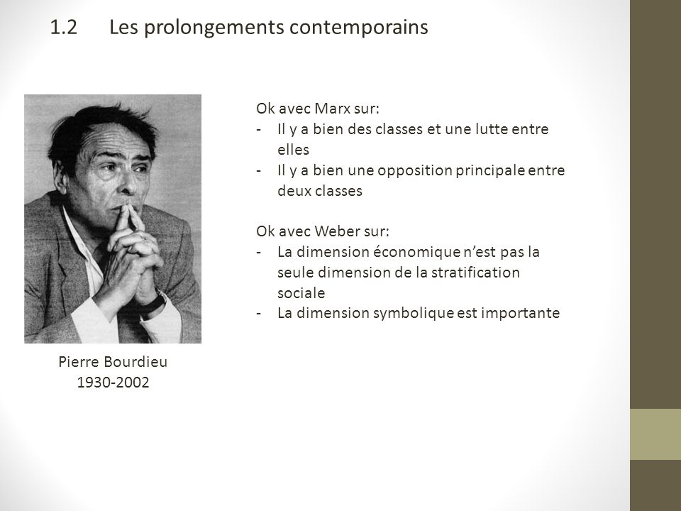 1.2 Les prolongements contemporains