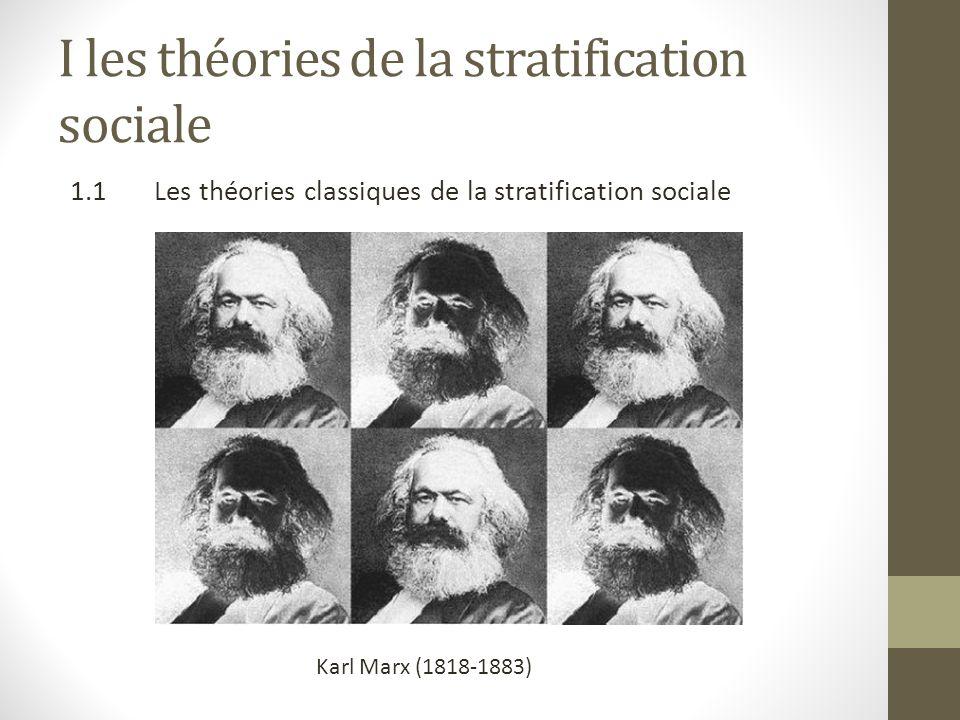 I les théories de la stratification sociale
