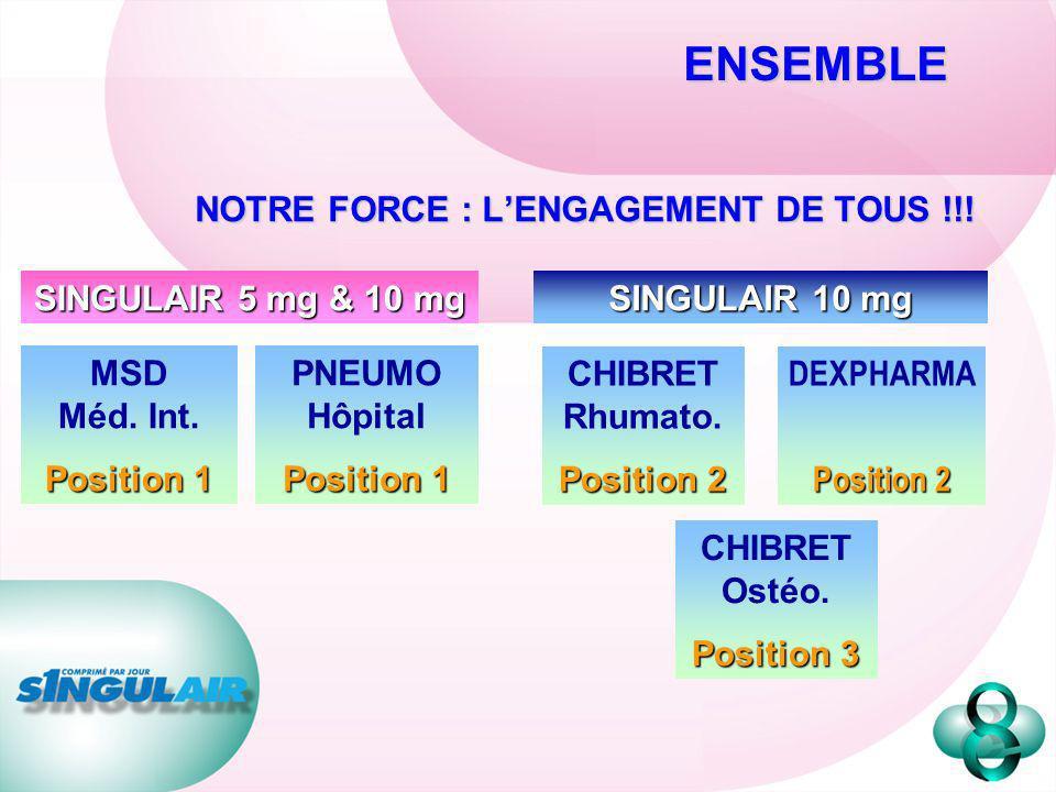 NOTRE FORCE : L'ENGAGEMENT DE TOUS !!!