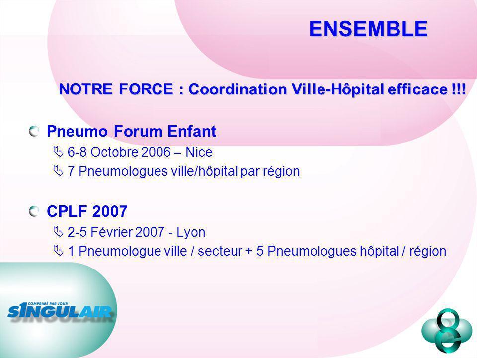 NOTRE FORCE : Coordination Ville-Hôpital efficace !!!