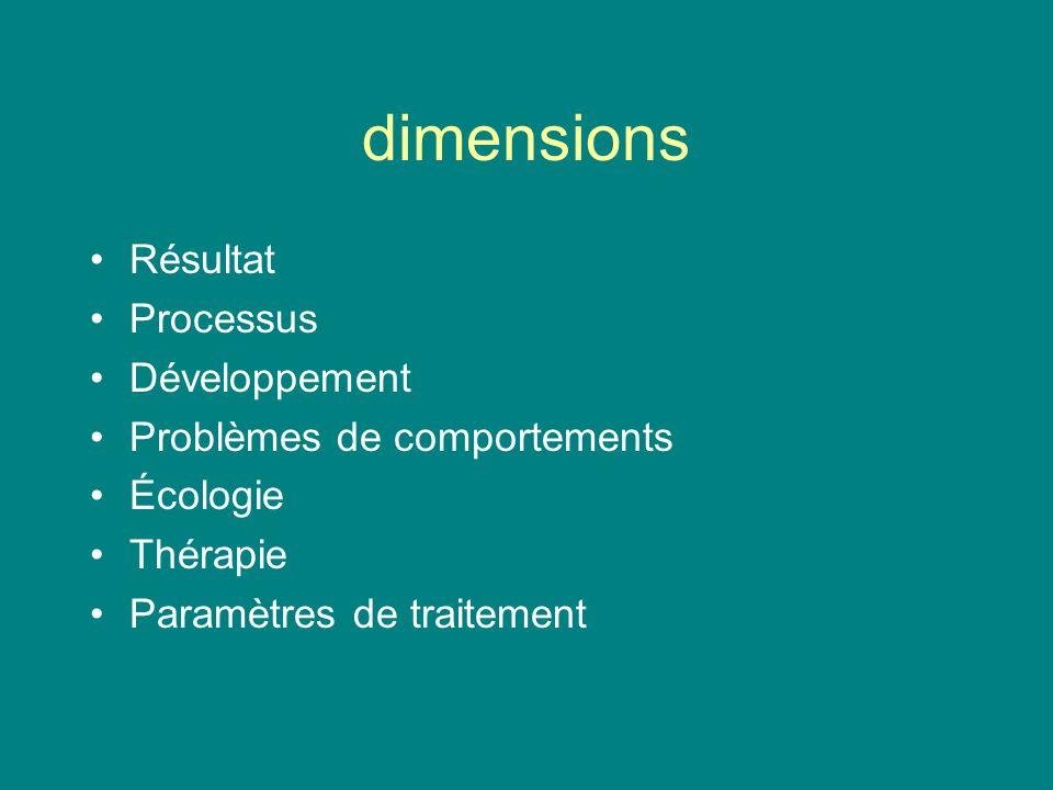 dimensions Résultat Processus Développement Problèmes de comportements