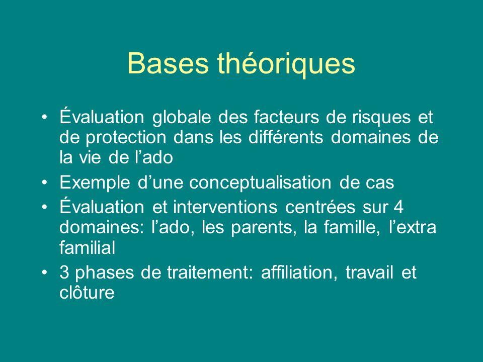 Bases théoriques Évaluation globale des facteurs de risques et de protection dans les différents domaines de la vie de l'ado.