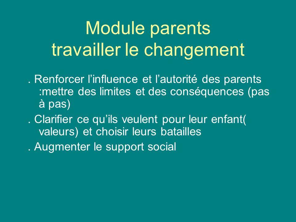 Module parents travailler le changement
