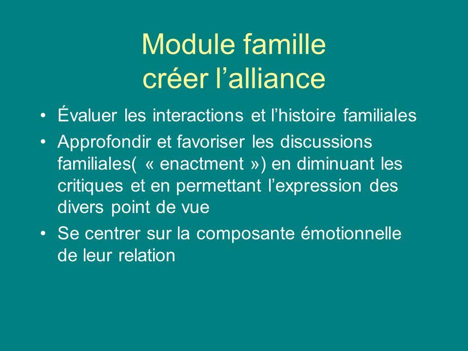 Module famille créer l'alliance