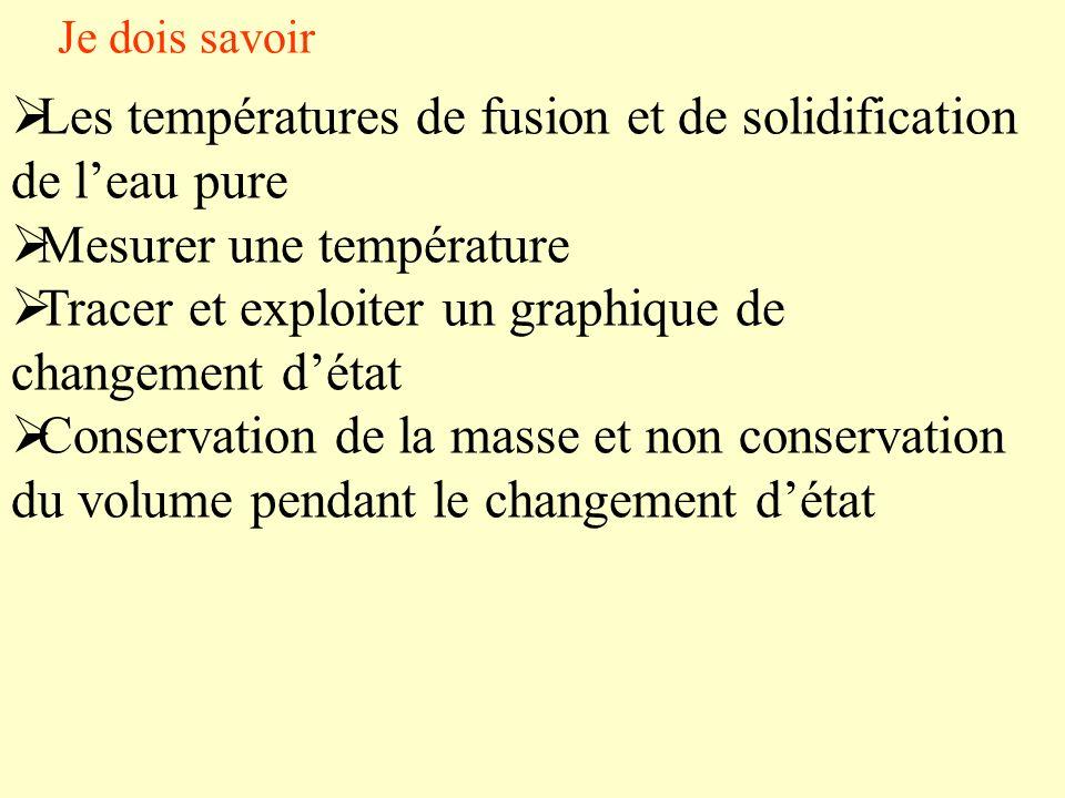 Les températures de fusion et de solidification de l'eau pure