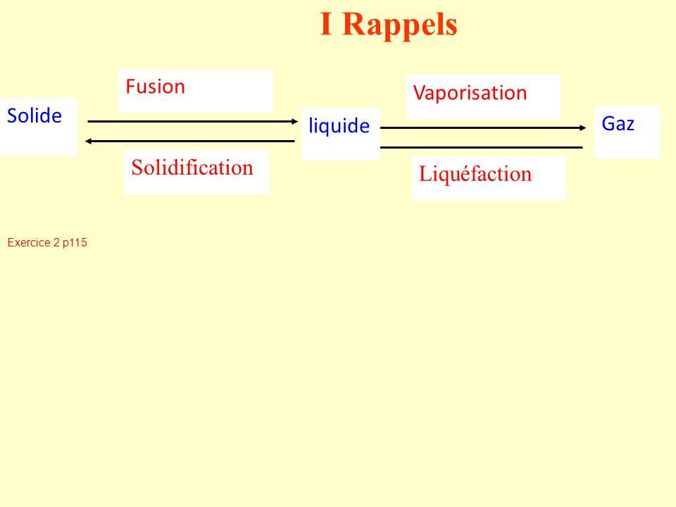 I Rappels Fusion Vaporisation Solide Gaz liquide Solidification