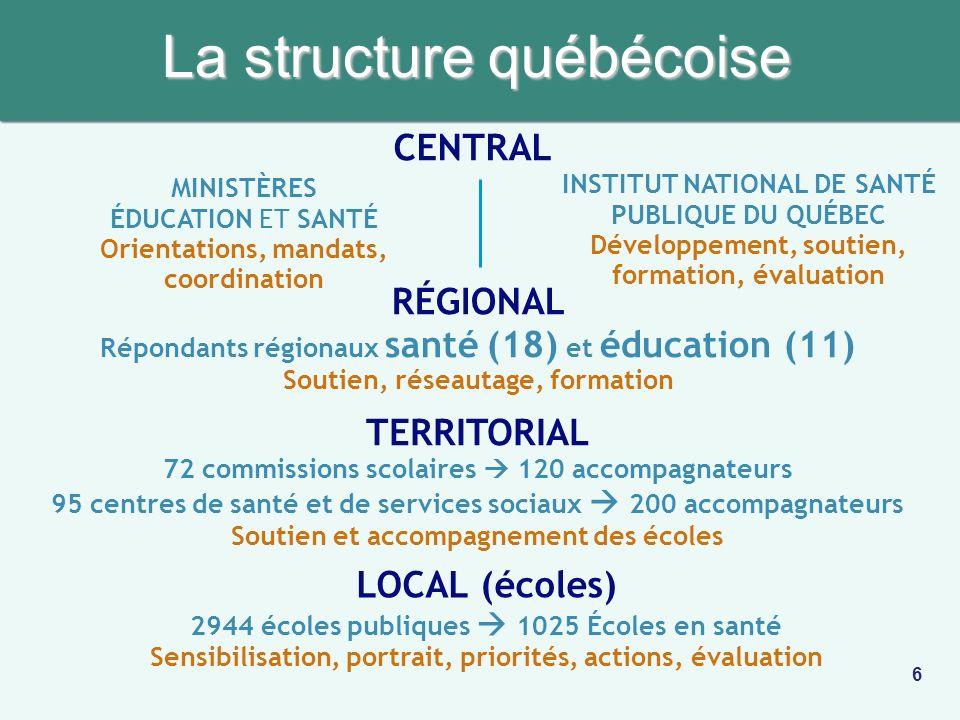La structure québécoise