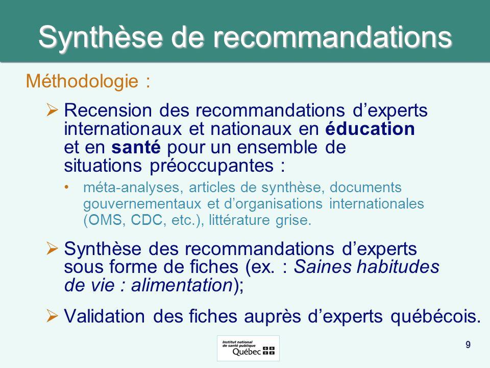 Synthèse de recommandations