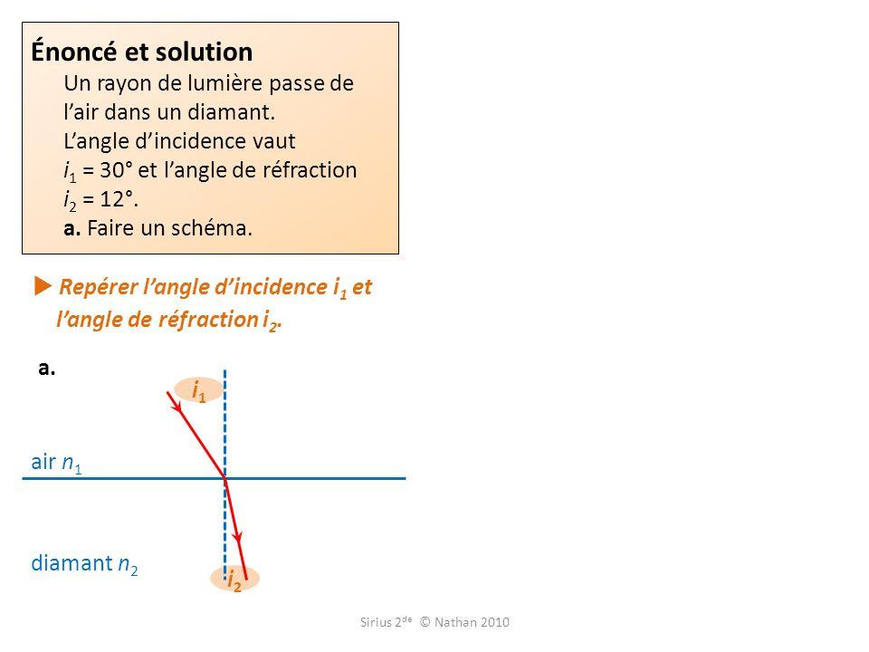  Repérer l'angle d'incidence i1 et l'angle de réfraction i2.