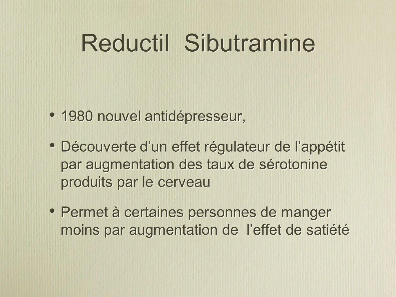 Reductil Sibutramine 1980 nouvel antidépresseur,