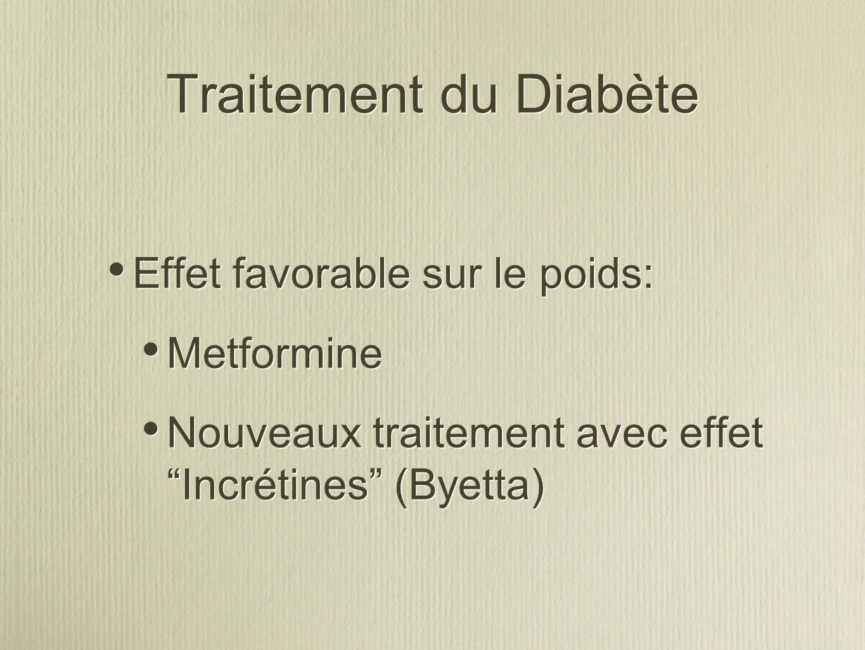 Traitement du Diabète Effet favorable sur le poids: Metformine