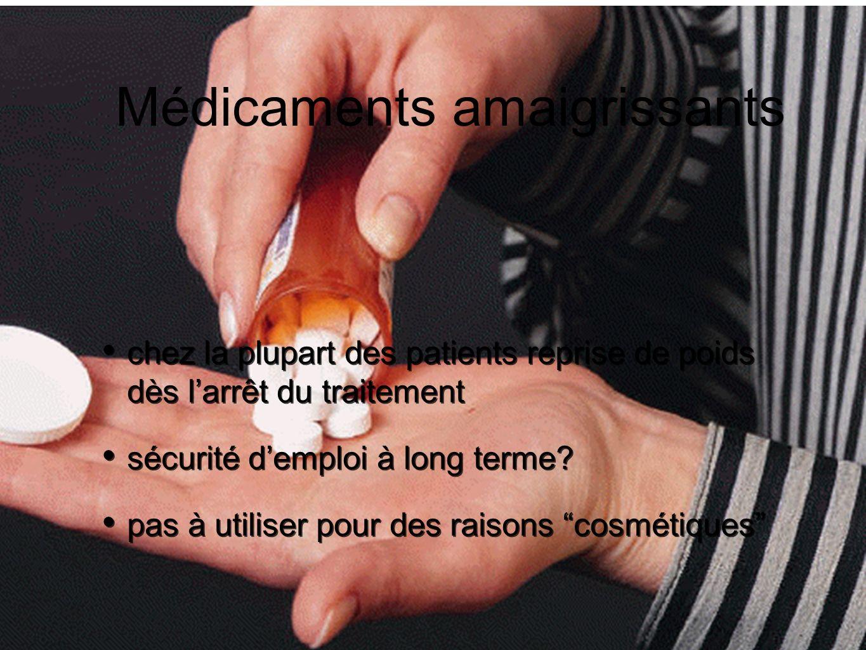 Médicaments amaigrissants