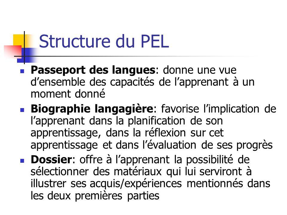Structure du PEL Passeport des langues: donne une vue d'ensemble des capacités de l'apprenant à un moment donné.