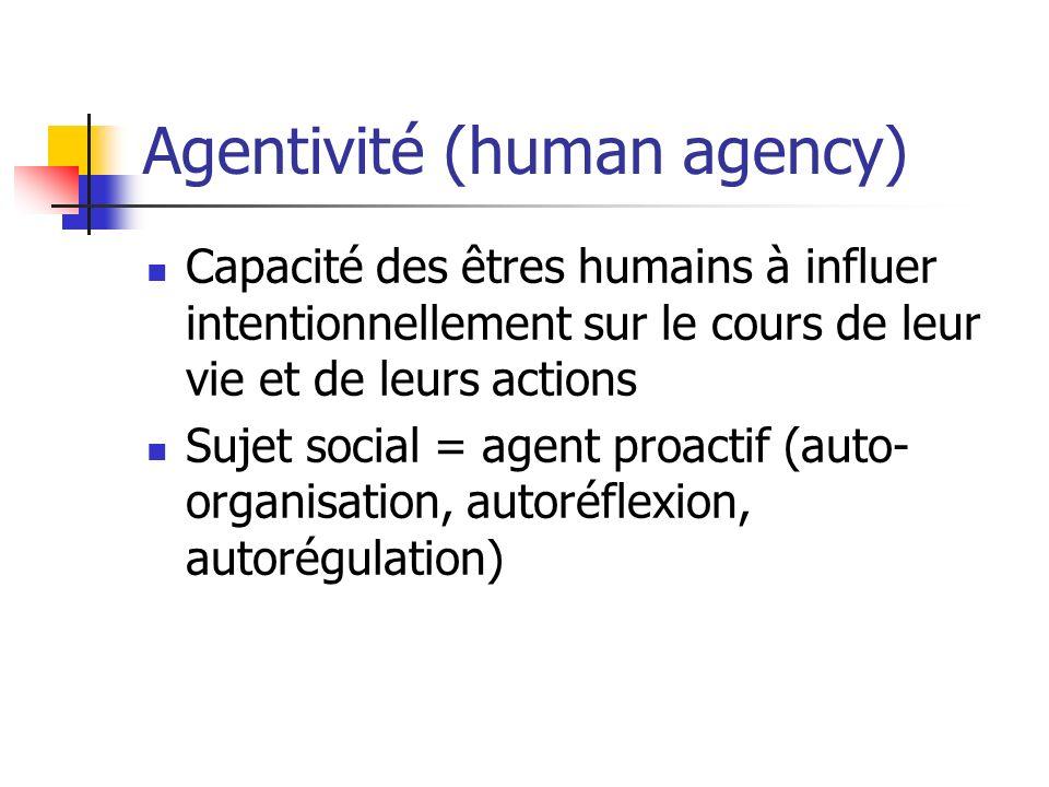 Agentivité (human agency)