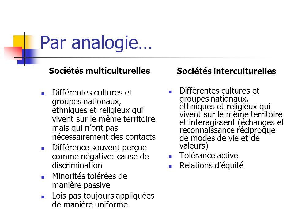 Sociétés multiculturelles Sociétés interculturelles