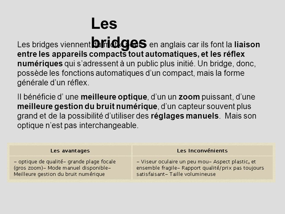 Les bridges