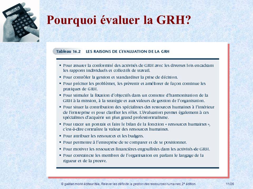 Pourquoi évaluer la GRH