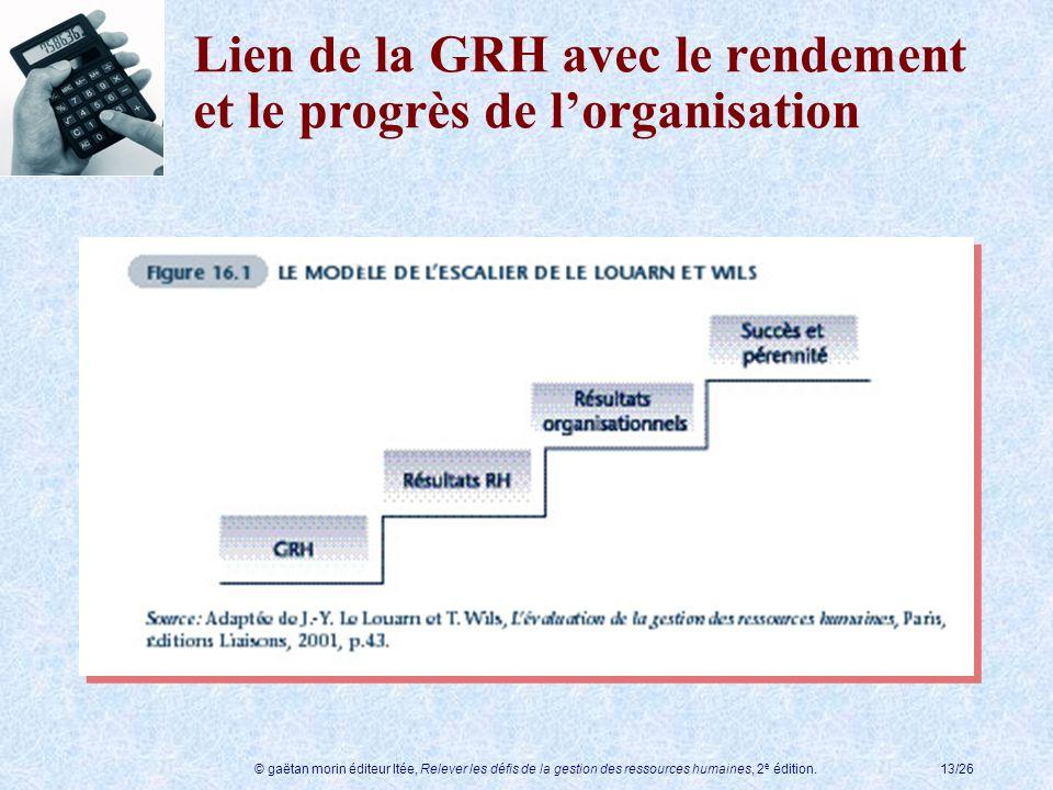 Lien de la GRH avec le rendement et le progrès de l'organisation