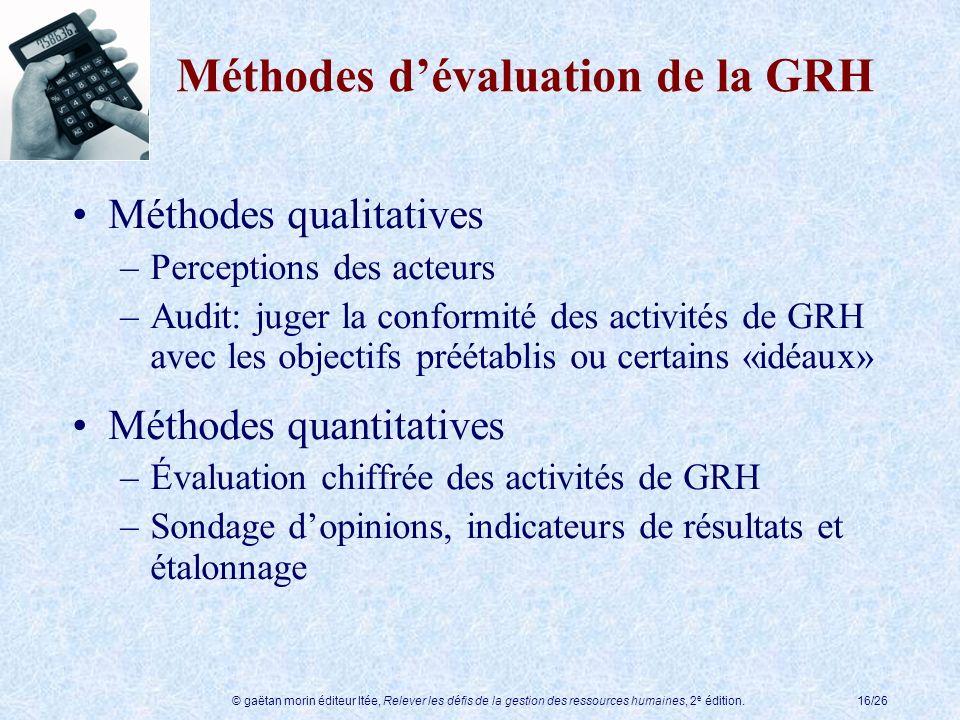 Méthodes d'évaluation de la GRH