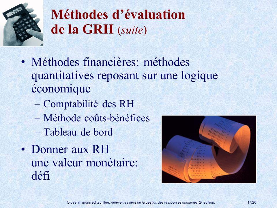Méthodes d'évaluation de la GRH (suite)
