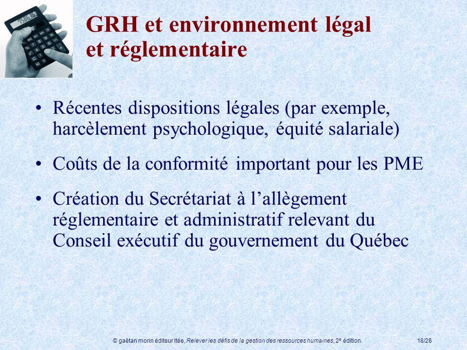 GRH et environnement légal et réglementaire