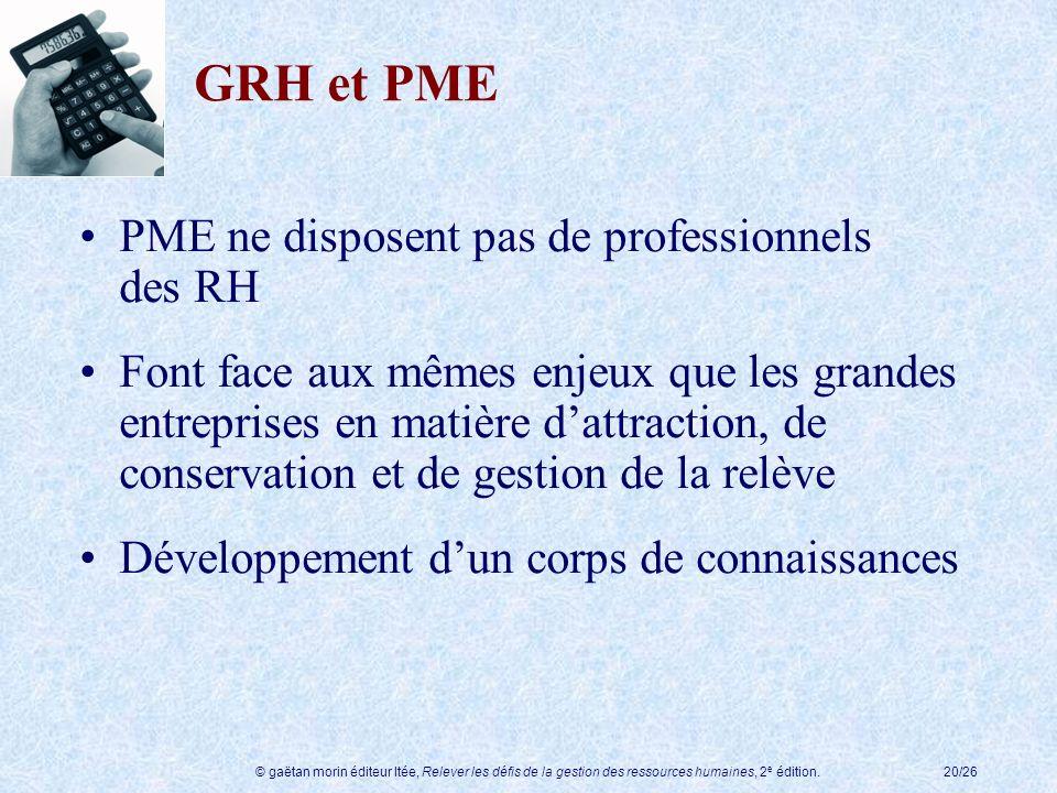 GRH et PME PME ne disposent pas de professionnels des RH