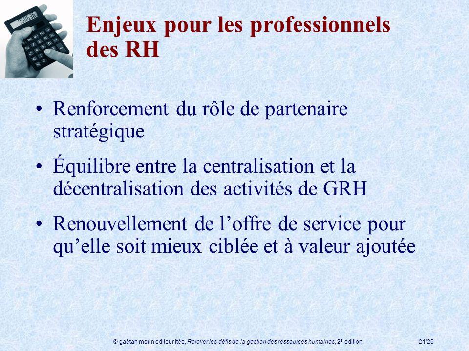 Enjeux pour les professionnels des RH