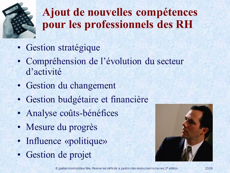 Ajout de nouvelles compétences pour les professionnels des RH