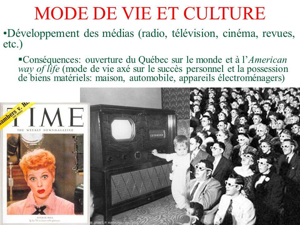 MODE DE VIE ET CULTURE Développement des médias (radio, télévision, cinéma, revues, etc.)