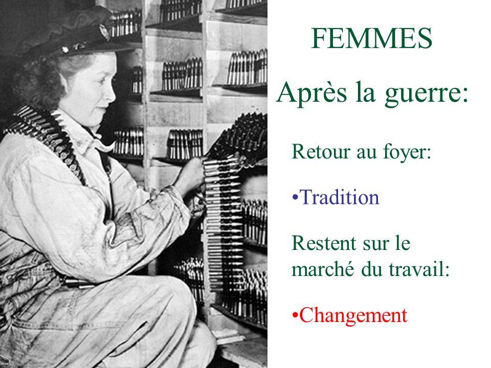 FEMMES Après la guerre: Retour au foyer: Tradition