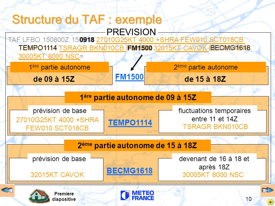 Structure du TAF : exemple
