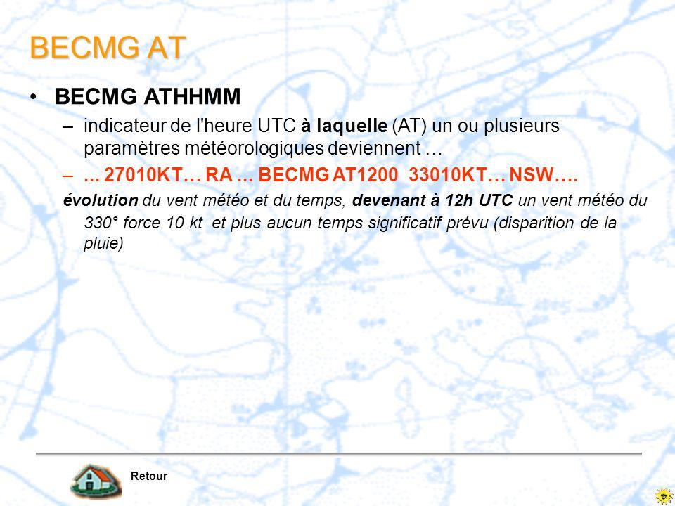 BECMG AT BECMG ATHHMM. indicateur de l heure UTC à laquelle (AT) un ou plusieurs paramètres météorologiques deviennent …