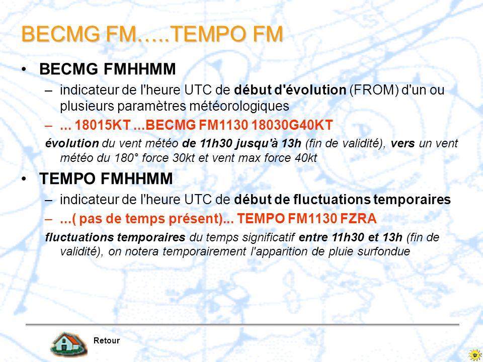 BECMG FM…..TEMPO FM BECMG FMHHMM TEMPO FMHHMM