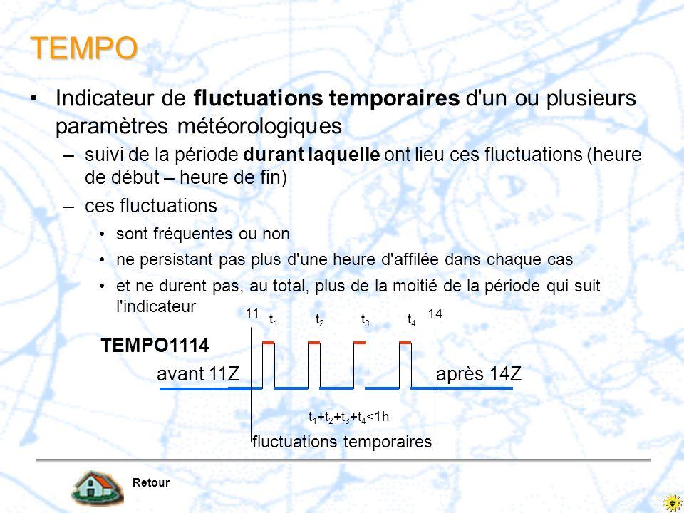 TEMPO Indicateur de fluctuations temporaires d un ou plusieurs paramètres météorologiques.