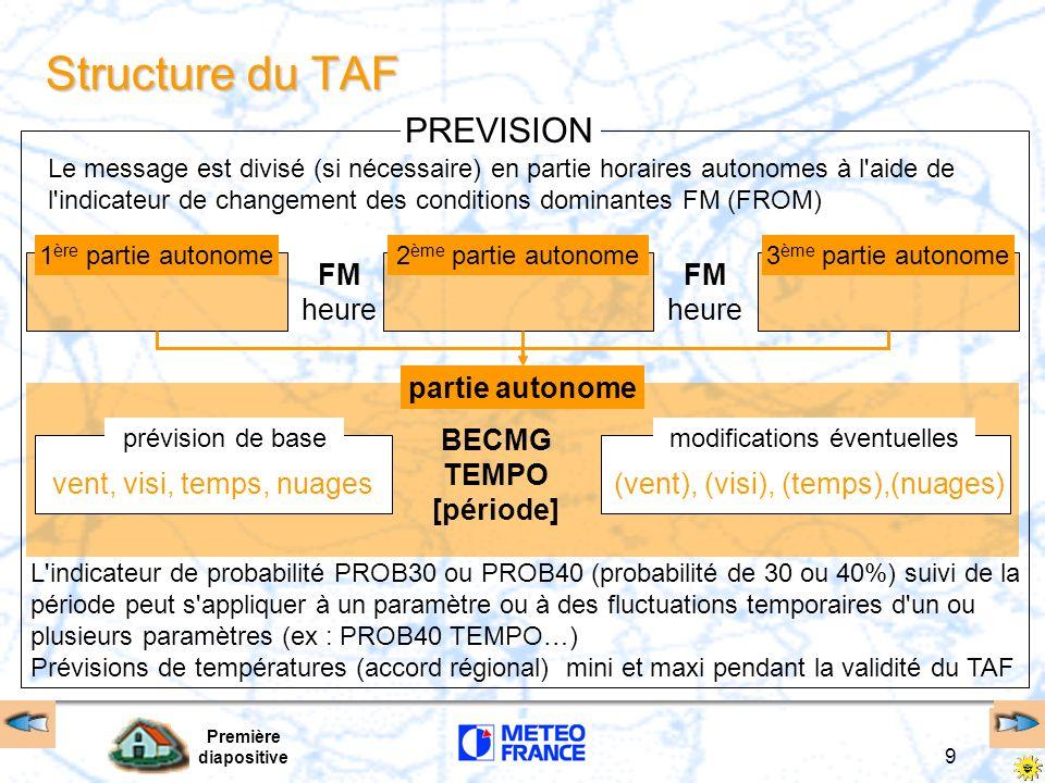 Structure du TAF PREVISION FM heure partie autonome BECMG TEMPO