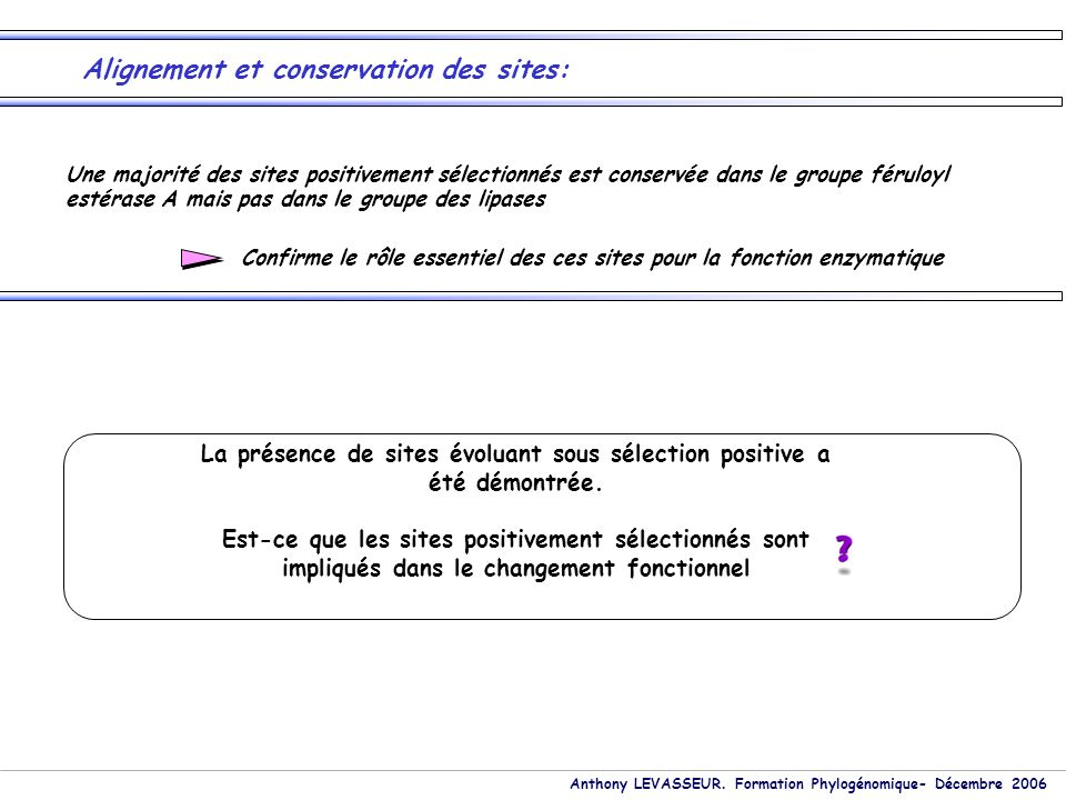 Alignement et conservation des sites: